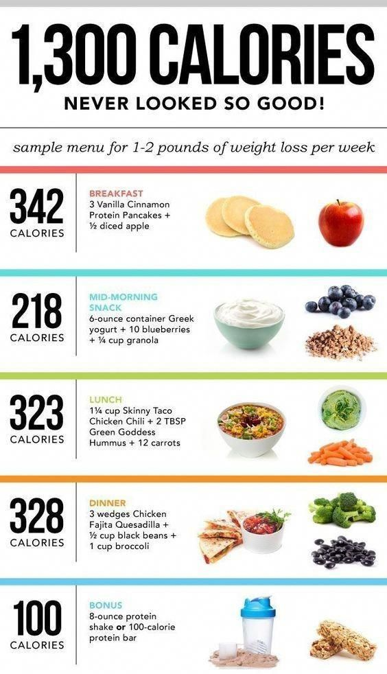 Ultimate Fat Burning Foods 2 naela kuus kaalulangus