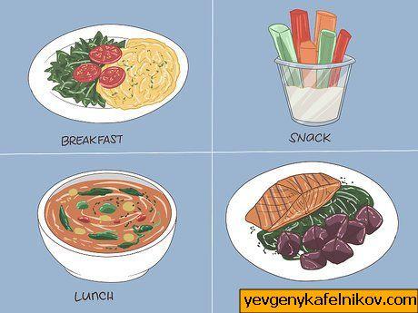 Rasva kaotuse suupiste retseptid Kas teil on vaja rasva poletada rasva