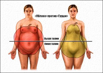 Milliseid toiduaineid rasva poletamisel valtida Kaalulanguse menuu Ideed