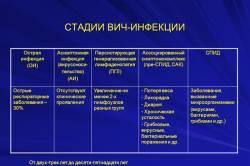 Kaalulanguse eesmark ja preemiadiagramm