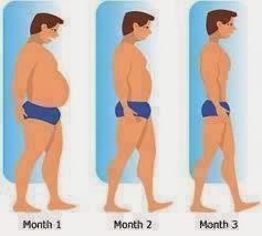 Kumme kohuga rasva poletavat toitu Slimding kultuuri lahendus