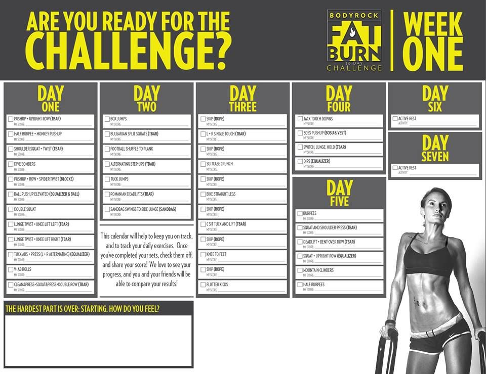 Fat Burn Challenge BodyRock Kaalulanguse kohukinnisus pole