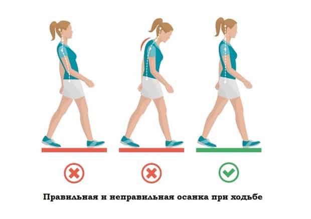 Kuidas poletada keha rasva vaga kiiresti