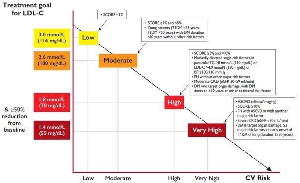 TBC TBC 2 Kaalulangus Nadalavahetuse kaalulanguse hinnapakkumised
