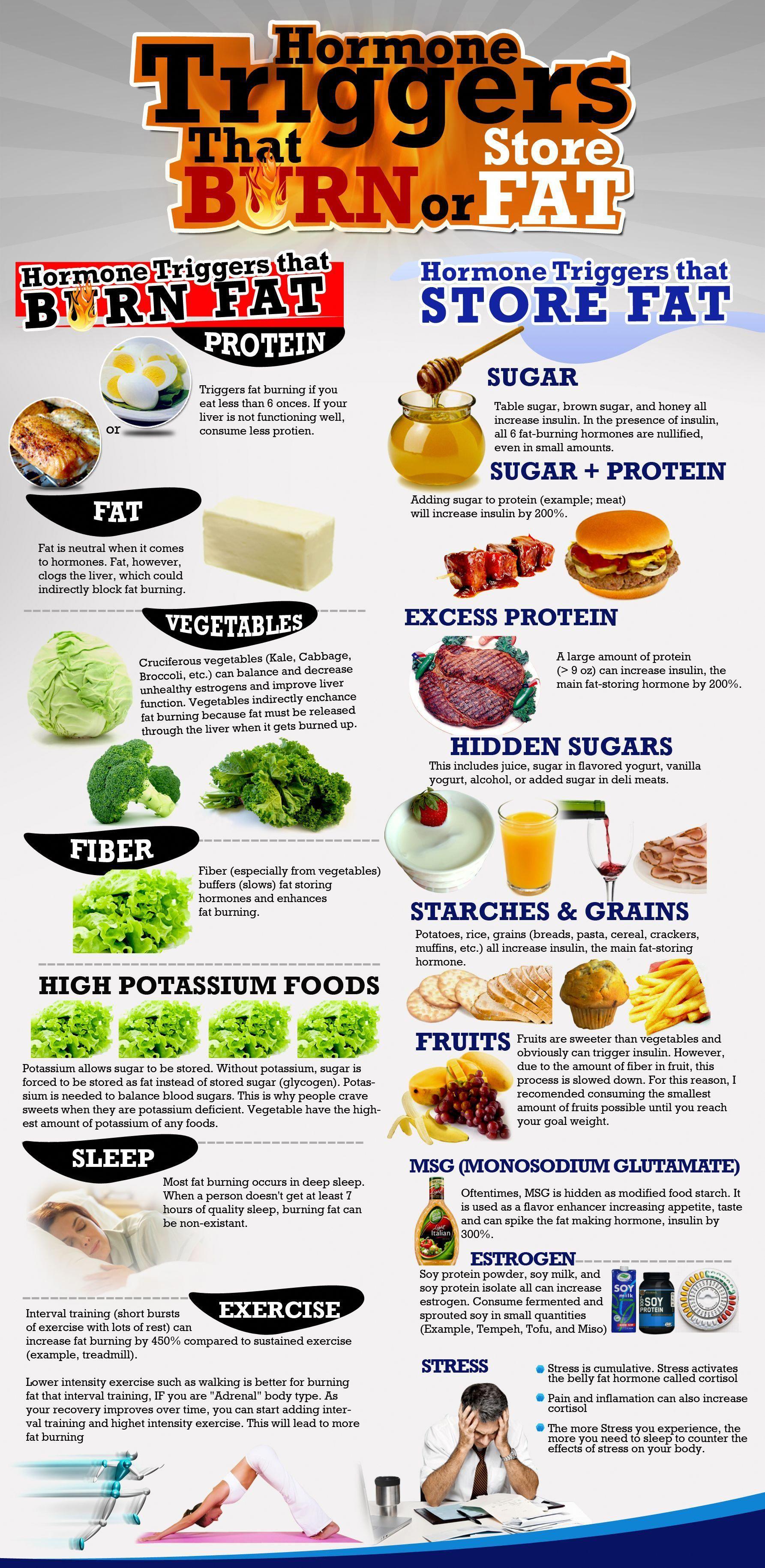 Fat Burner Food PDF ALLI Kaalulangus Costco