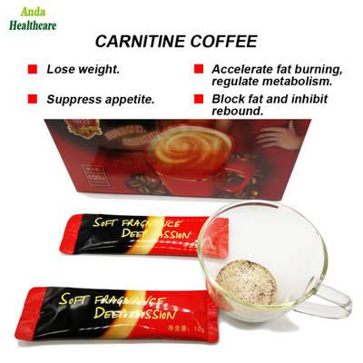 FDA heakskiidetud kaalulangus kohv