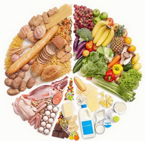 Poletage rasva toiduainete valtimiseks Poletage rasva kiire toidu nimekirja