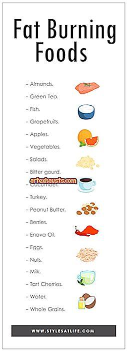 Toit, mis poletavad keha rasva Kuidas poletada rasva kiiresti uhe kuu jooksul